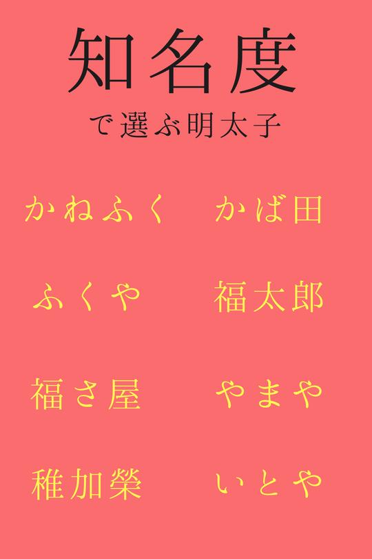 f:id:kei_ta1211:20180812211724p:plain