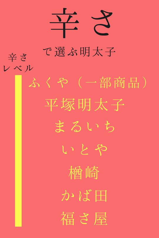 f:id:kei_ta1211:20180817134704p:plain