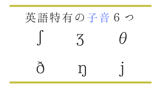 f:id:kei_ta1211:20181207003359j:plain