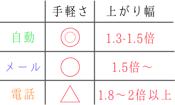 f:id:kei_ta1211:20190324182600p:plain