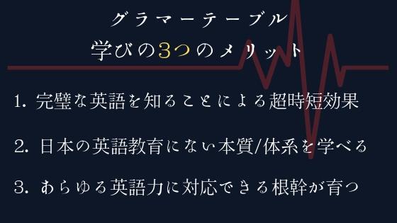f:id:kei_ta1211:20190327221157j:plain