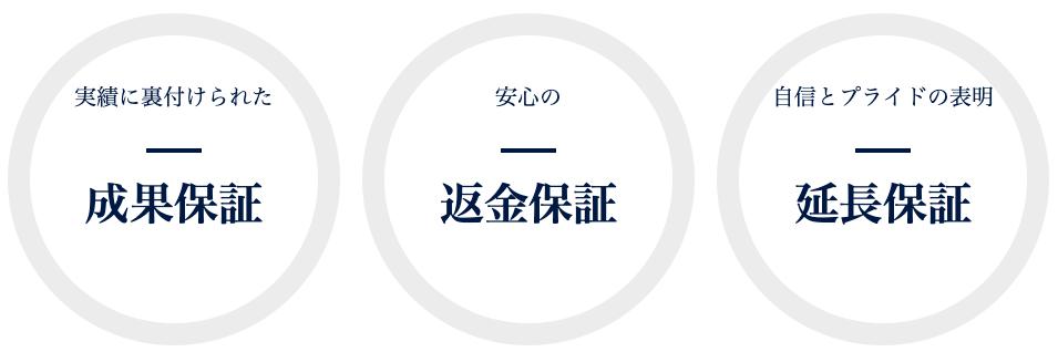 f:id:kei_ta1211:20190329012033p:plain