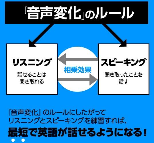 f:id:kei_ta1211:20191008103601j:plain