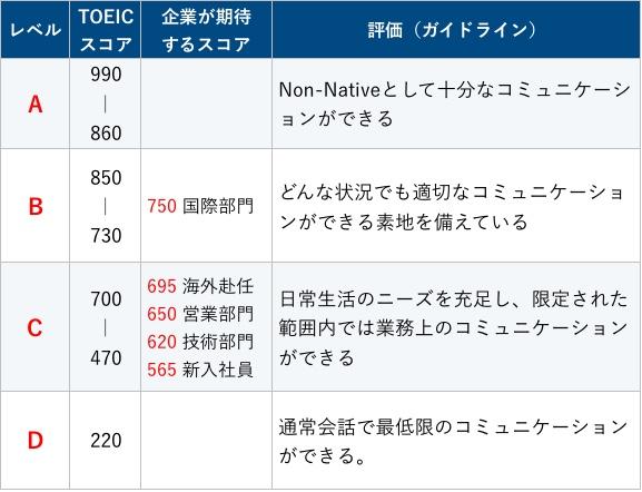 f:id:kei_ta1211:20200224100723j:plain
