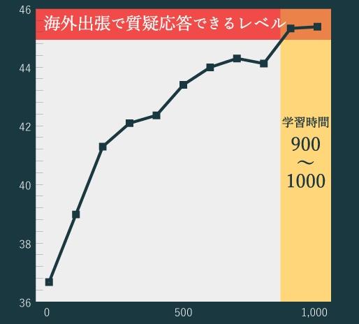 f:id:kei_ta1211:20200328062430j:plain