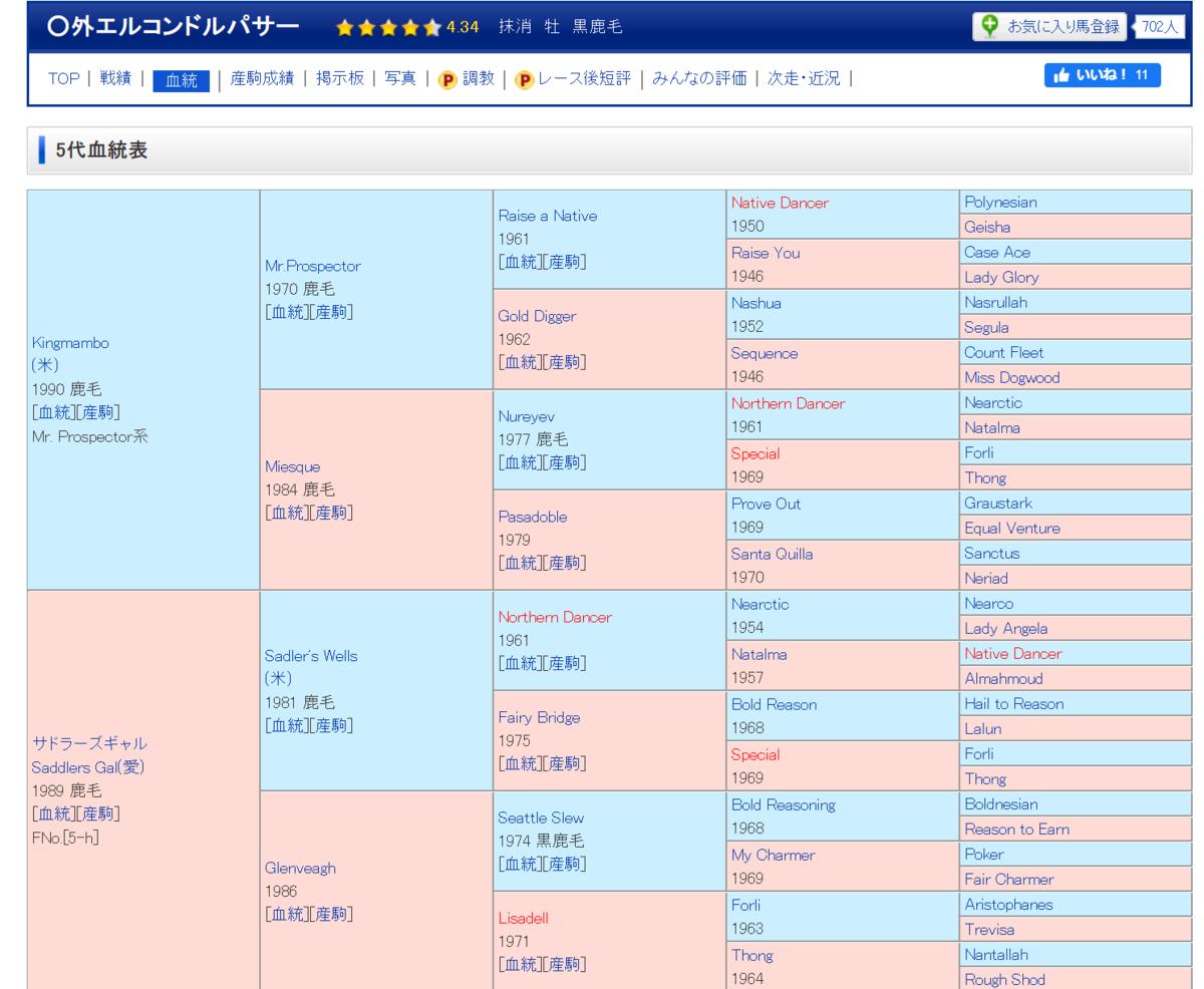 f:id:keiba-gyoseisyoshi:20191202185432p:plain