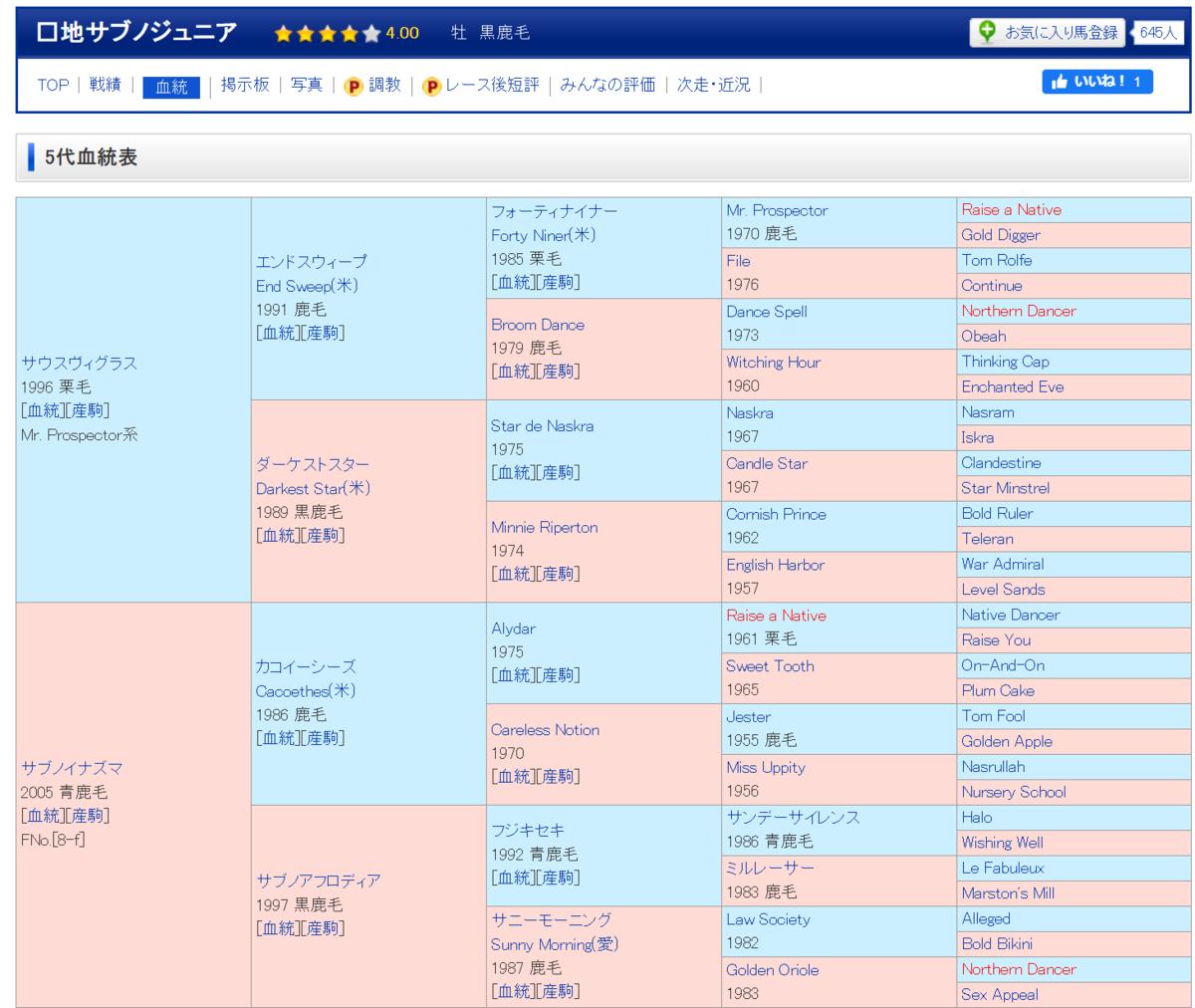 f:id:keiba-gyoseisyoshi:20201214182517p:plain