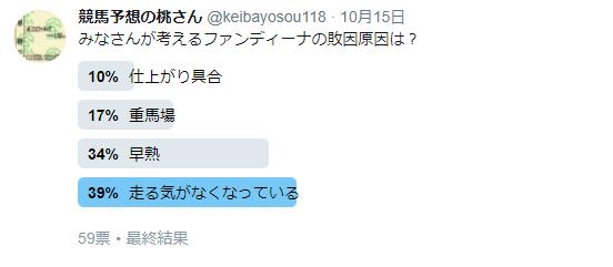 f:id:keiba-yosou118:20171023214023p:plain