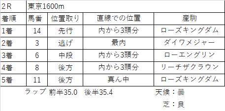 f:id:keiba-yosou118:20171028200851p:plain