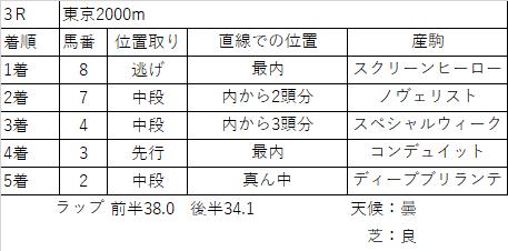 f:id:keiba-yosou118:20171028201123p:plain