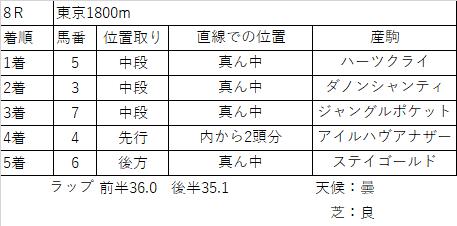f:id:keiba-yosou118:20171028204845p:plain