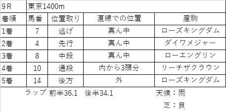 f:id:keiba-yosou118:20171028205339p:plain