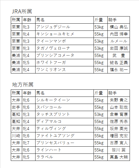 f:id:keiba-yosou118:20171029205310p:plain