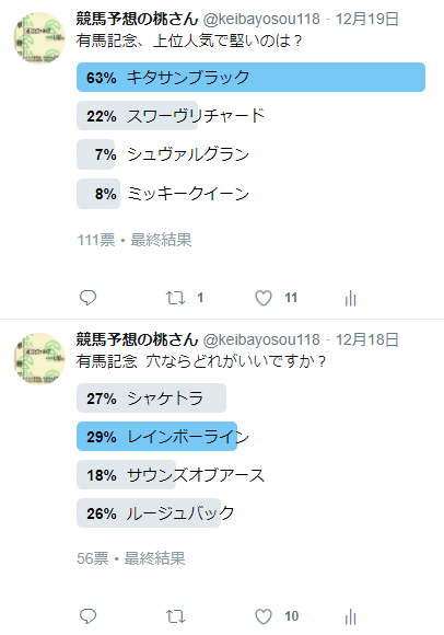 f:id:keiba-yosou118:20171224112731p:plain