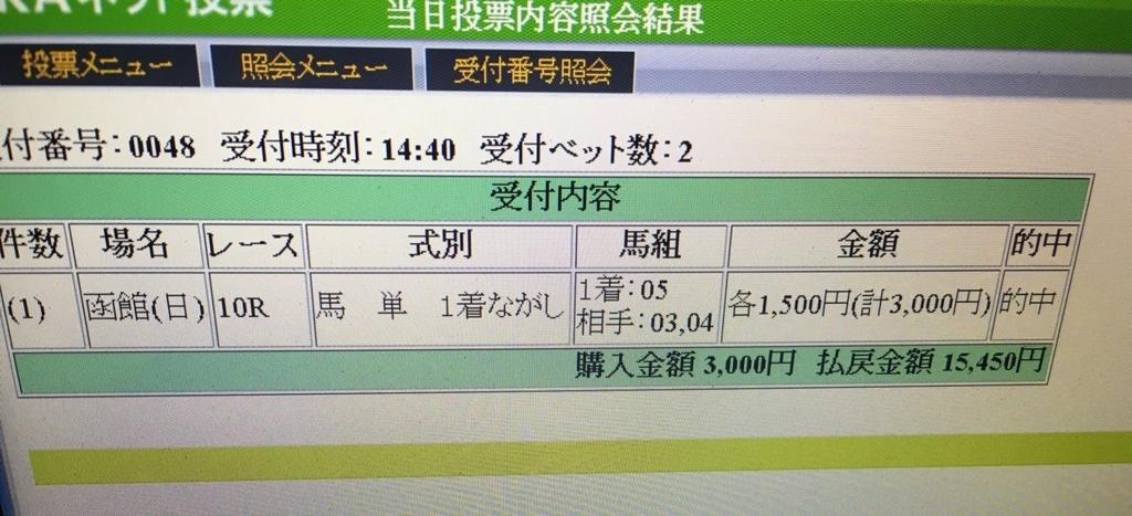 f:id:keibakatuyoshiki:20170618233439j:plain