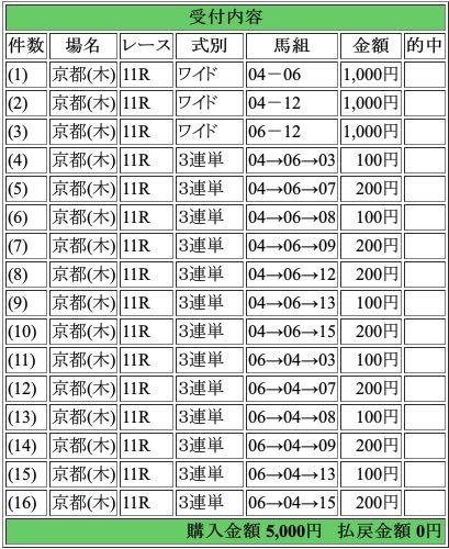f:id:keibaojisan:20170105091516j:plain