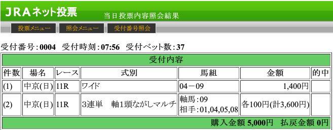 f:id:keibaojisan:20170122075810j:plain