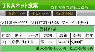 f:id:keibaojisan:20170205153152j:plain