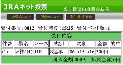 f:id:keibaojisan:20170409152722j:plain