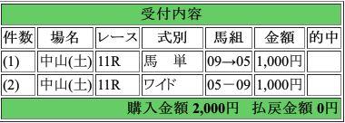f:id:keibaojisan:20171202051908j:plain