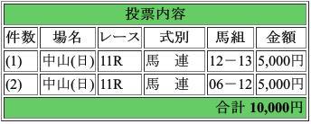 f:id:keibaojisan:20171224133418j:plain