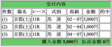 f:id:keibaojisan:20180106062749j:plain