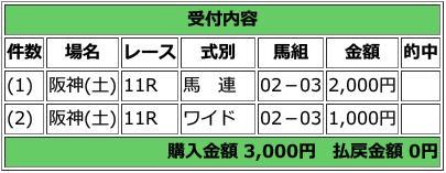 f:id:keibaojisan:20180407043327j:plain