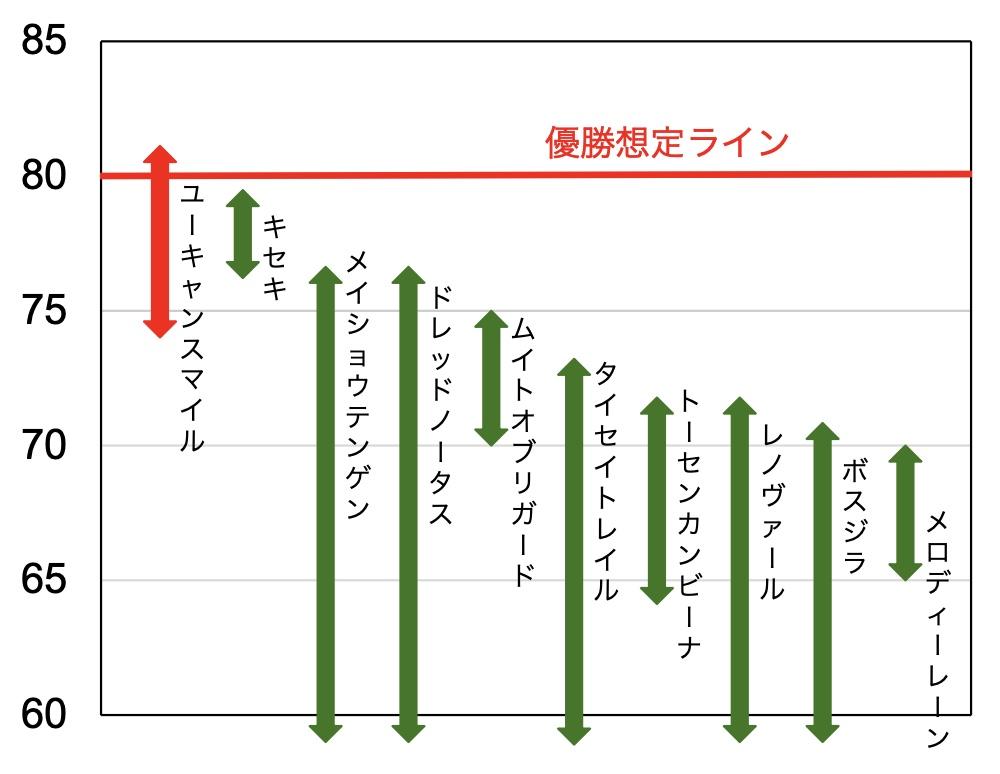 f:id:keibashisuu:20200317220425j:plain