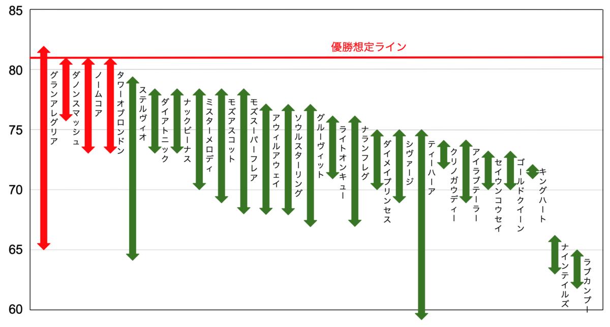 f:id:keibashisuu:20200320125348p:plain