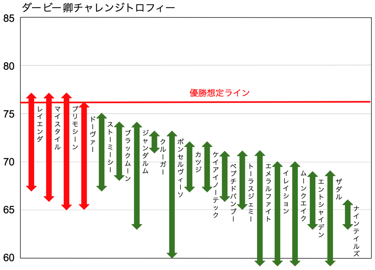 f:id:keibashisuu:20200401215010p:plain