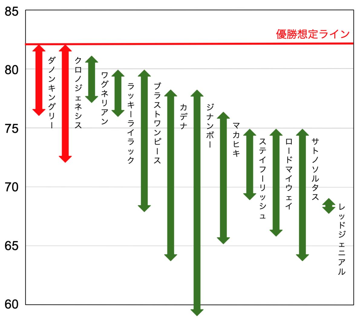 f:id:keibashisuu:20200402213800p:plain