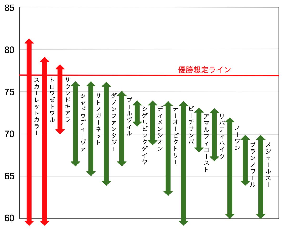 f:id:keibashisuu:20200408192811p:plain