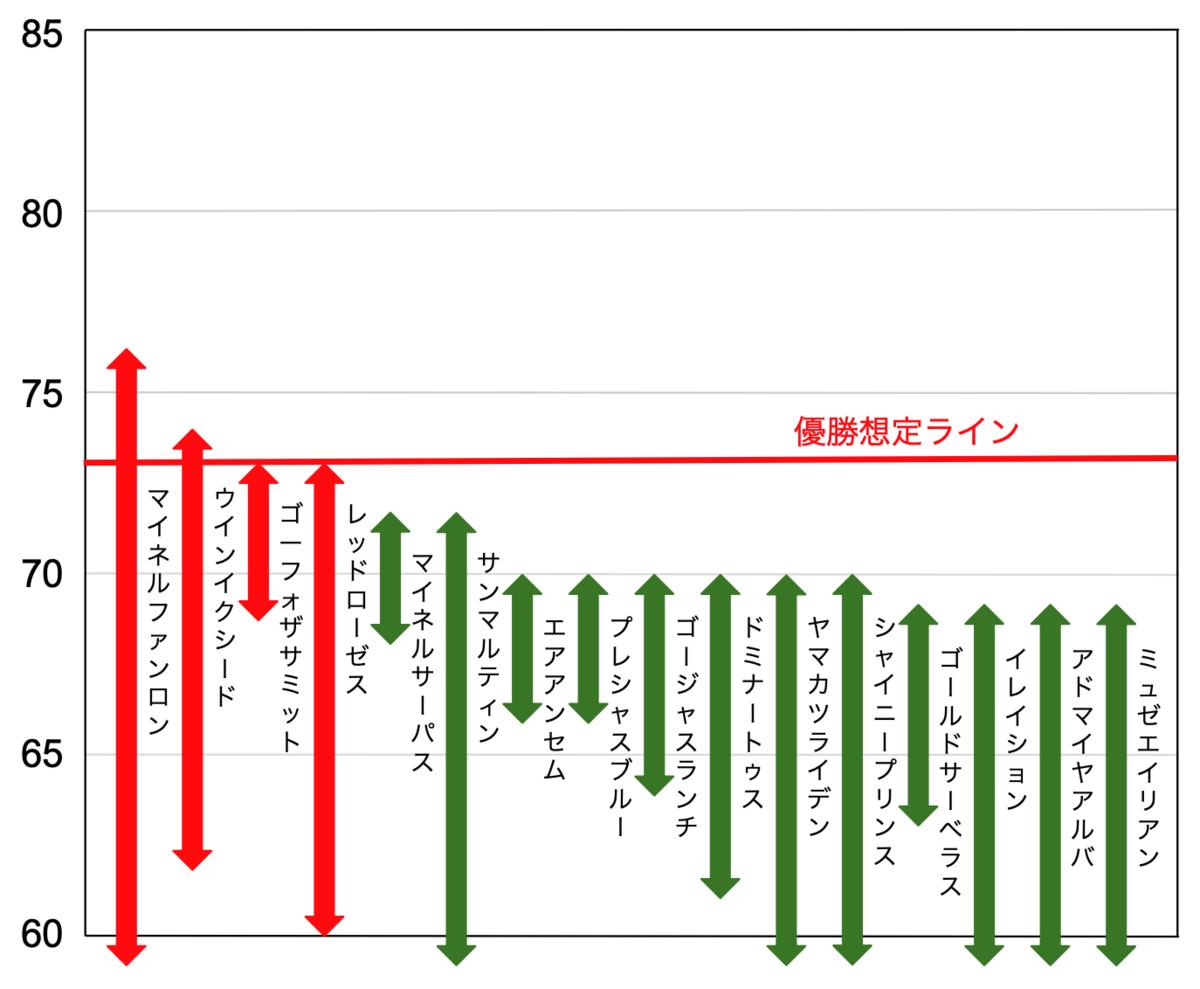 f:id:keibashisuu:20200416234816p:plain