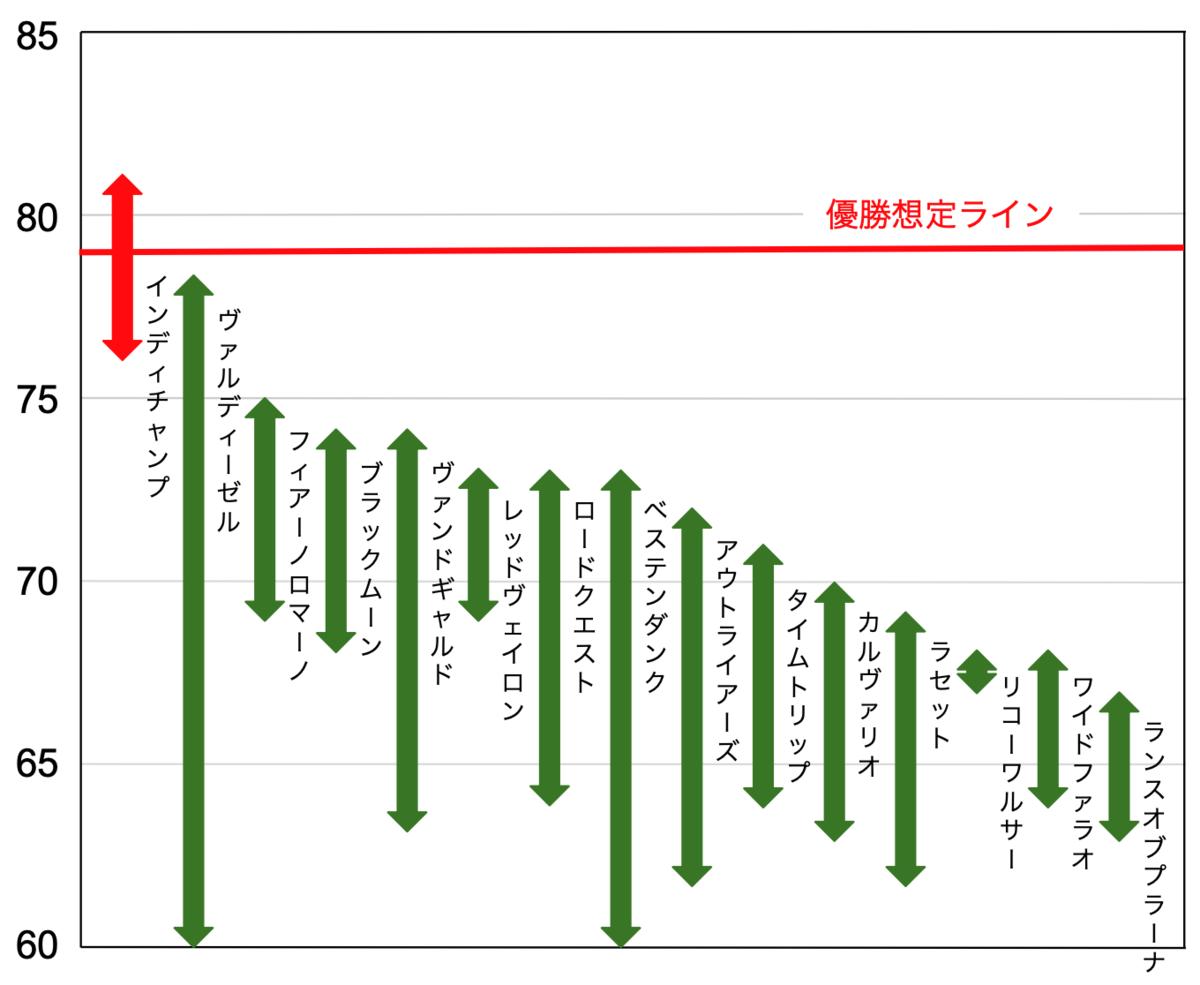 f:id:keibashisuu:20200420223448p:plain