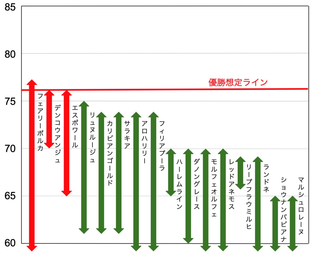f:id:keibashisuu:20200423212548p:plain