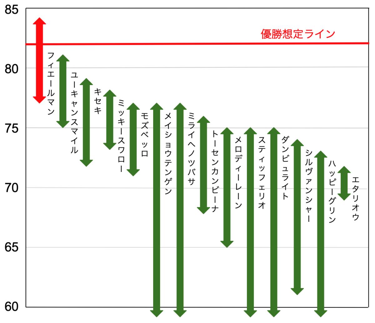 f:id:keibashisuu:20200430205449p:plain