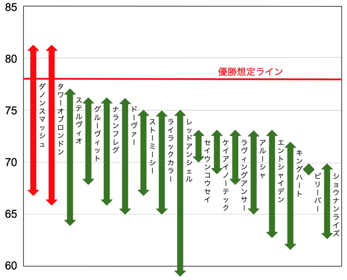 f:id:keibashisuu:20200511221620p:plain