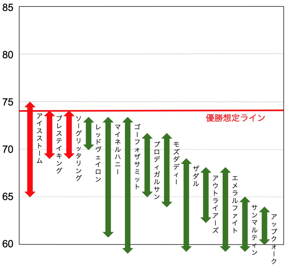 f:id:keibashisuu:20200522224128p:plain