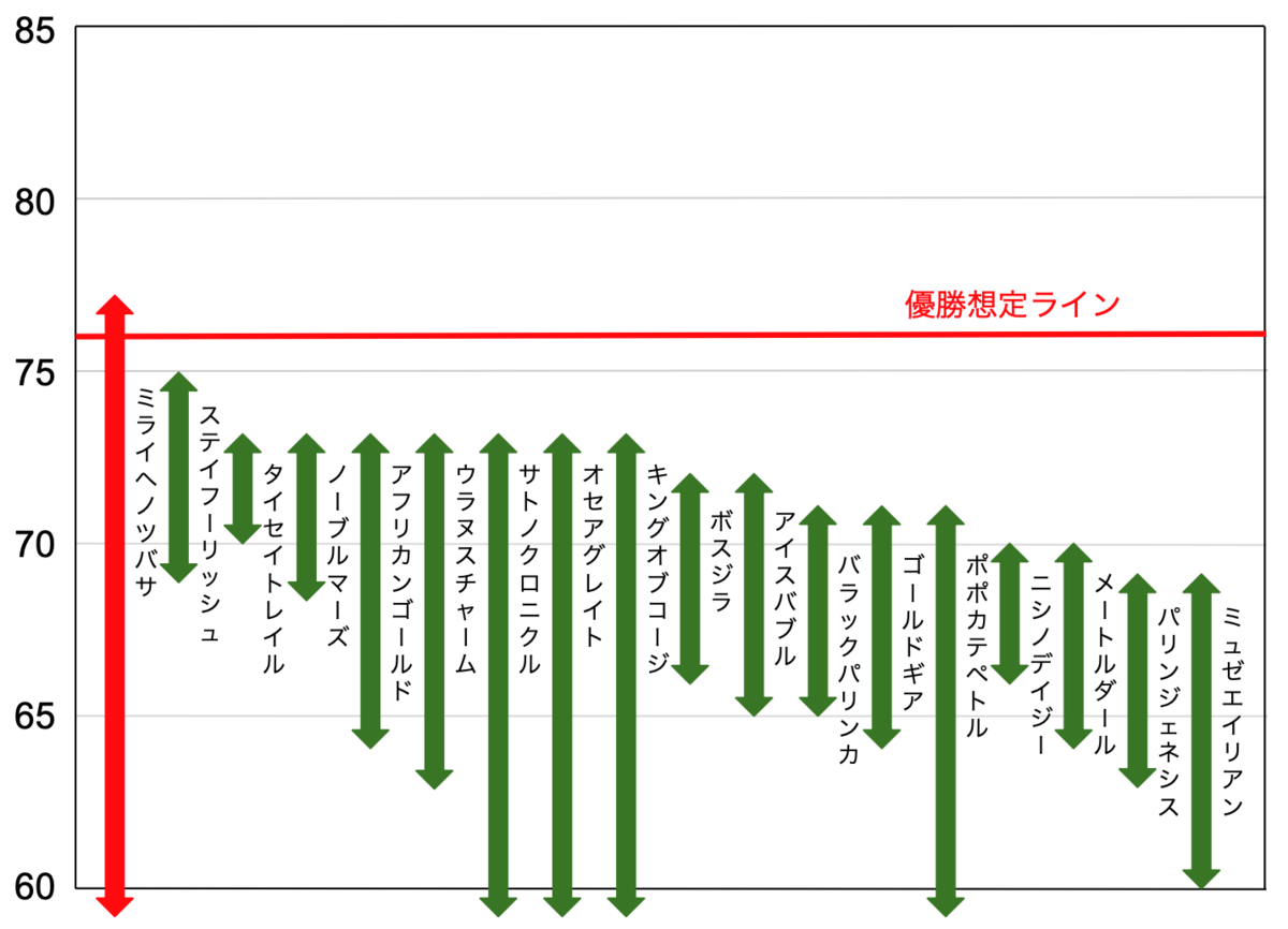 f:id:keibashisuu:20200529001444p:plain
