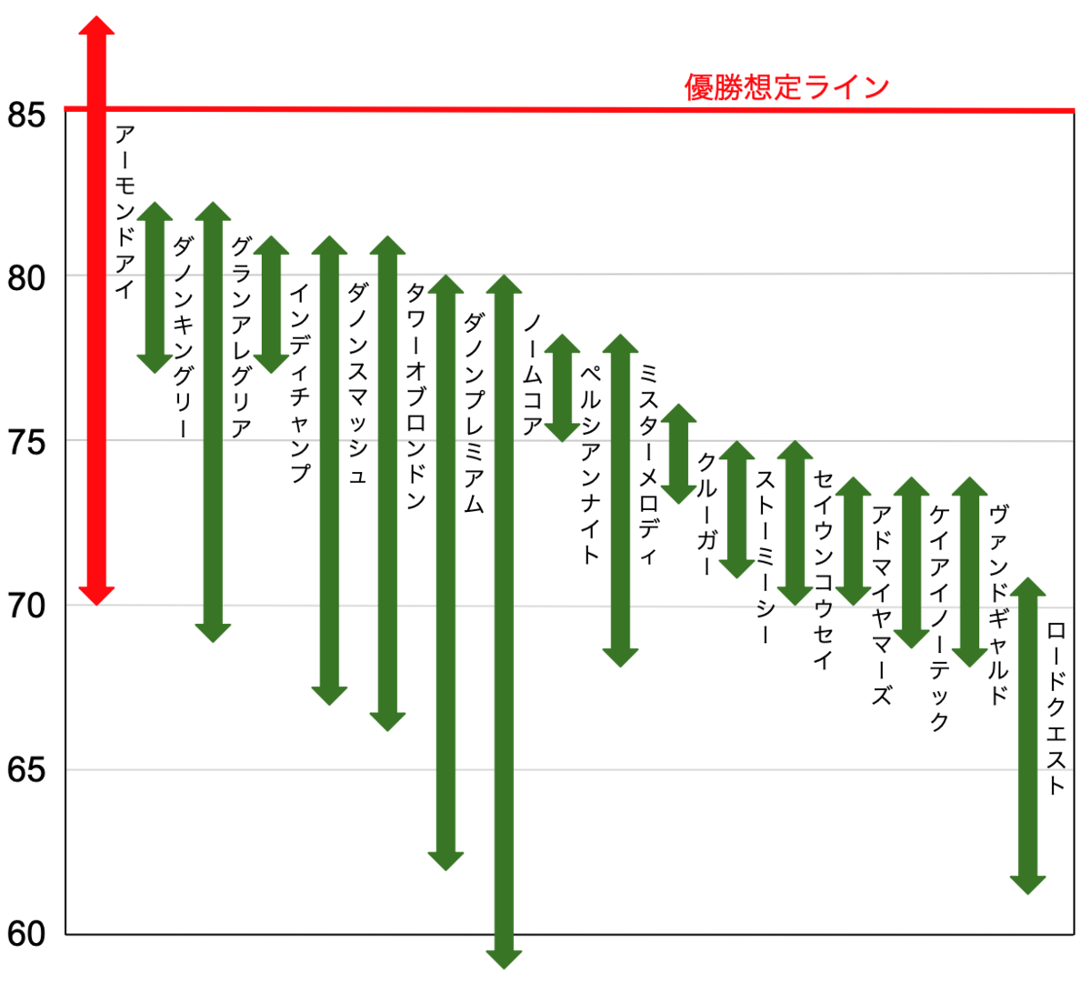 f:id:keibashisuu:20200602212814p:plain