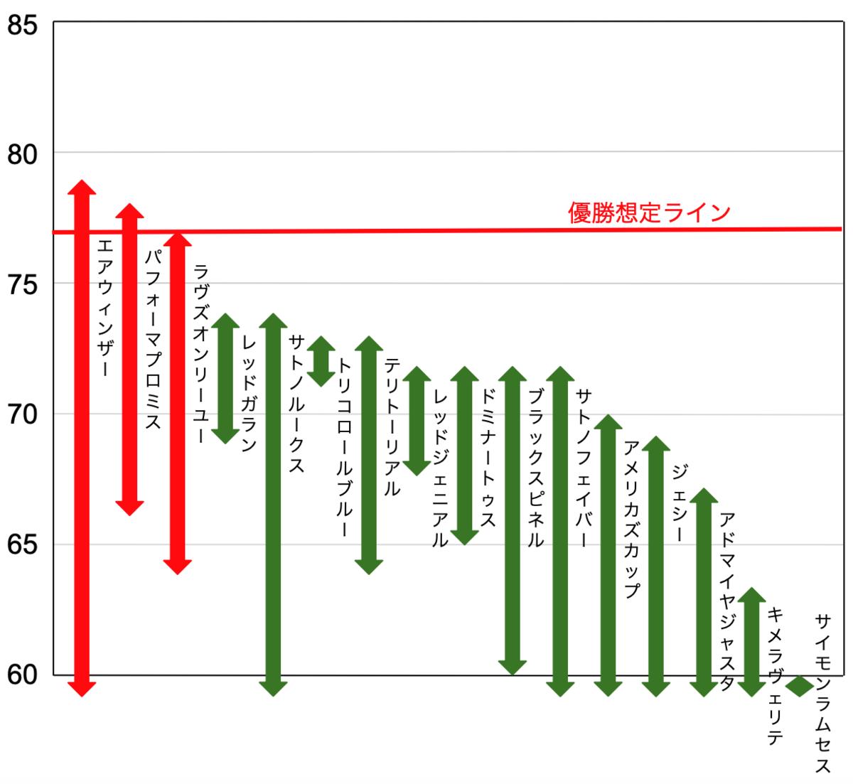 f:id:keibashisuu:20200604214459p:plain