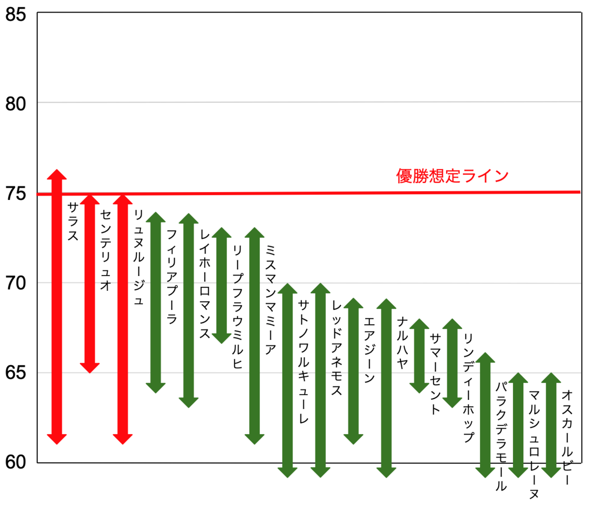 f:id:keibashisuu:20200611215055p:plain