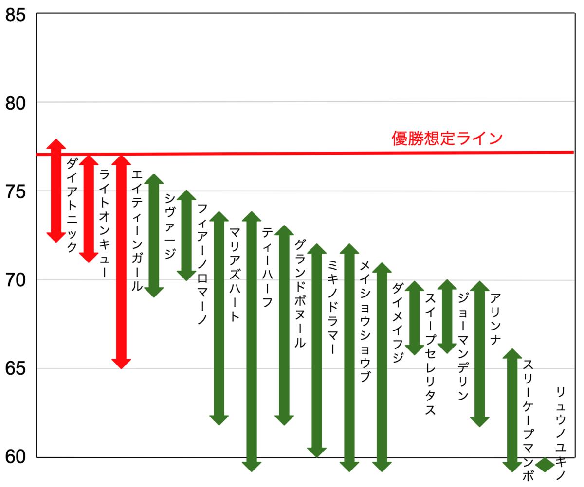 f:id:keibashisuu:20200619230318p:plain