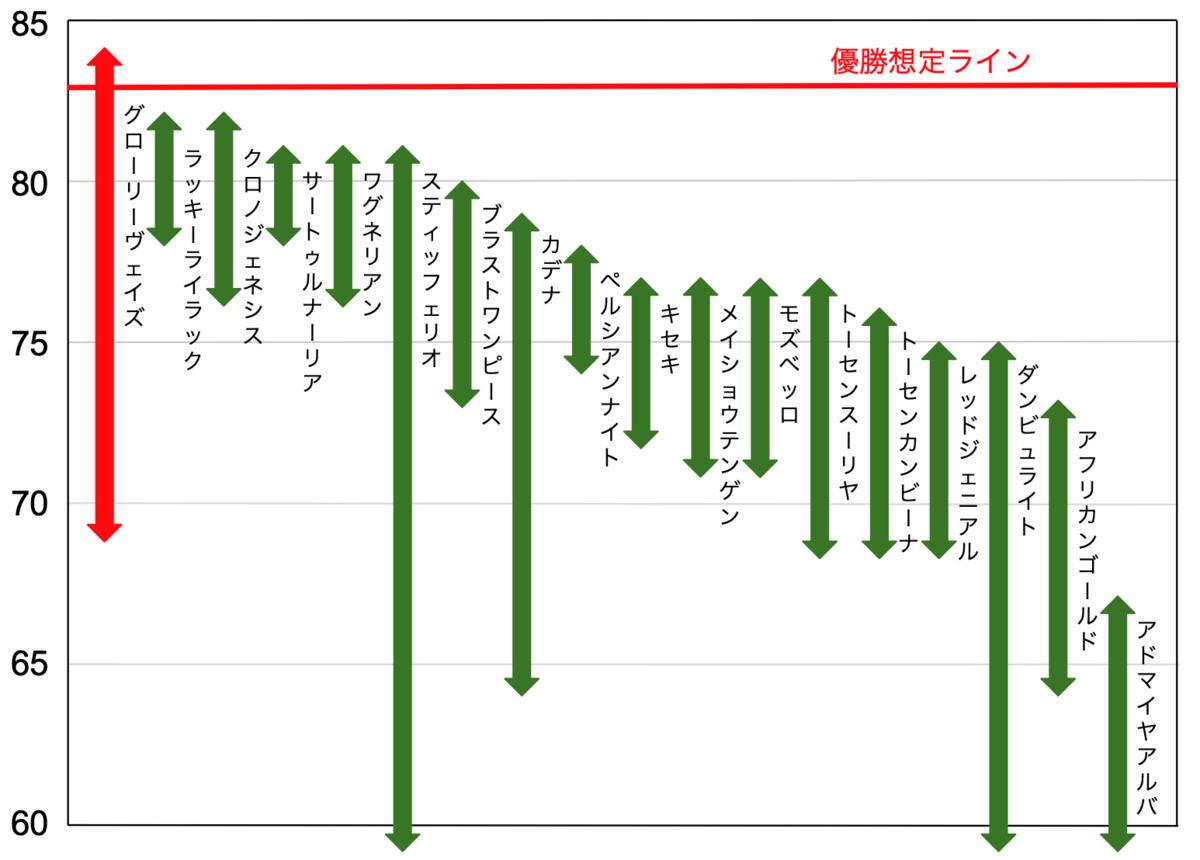 f:id:keibashisuu:20200623230555p:plain