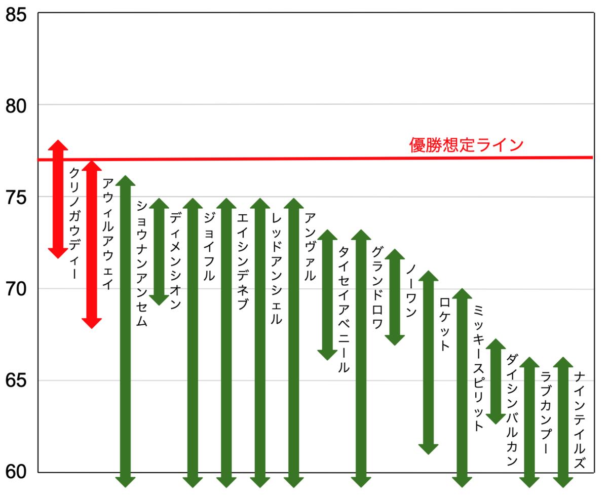 f:id:keibashisuu:20200704001929p:plain