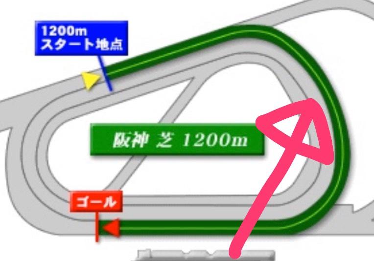 f:id:keibashisuu:20200707213338j:plain