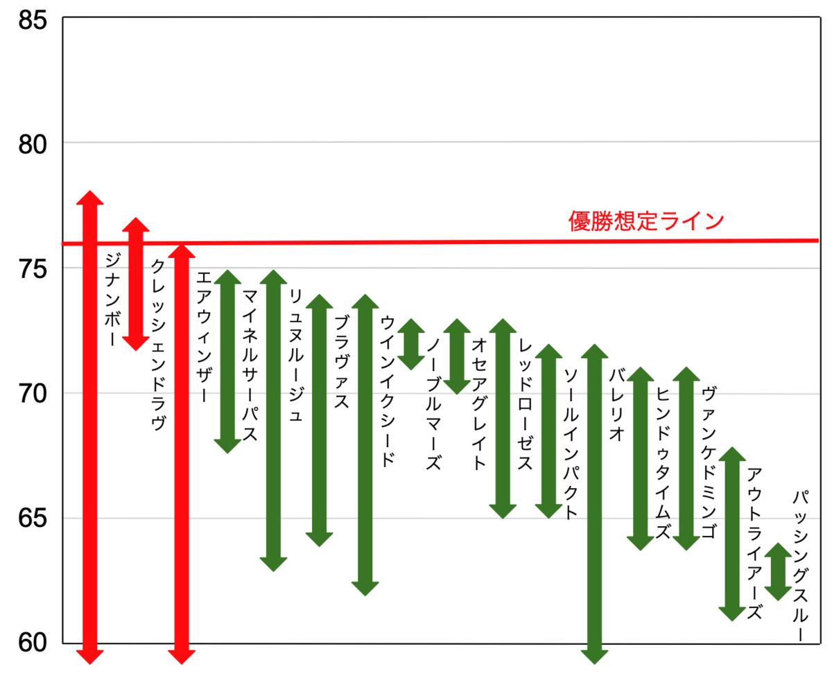 f:id:keibashisuu:20200711003442p:plain