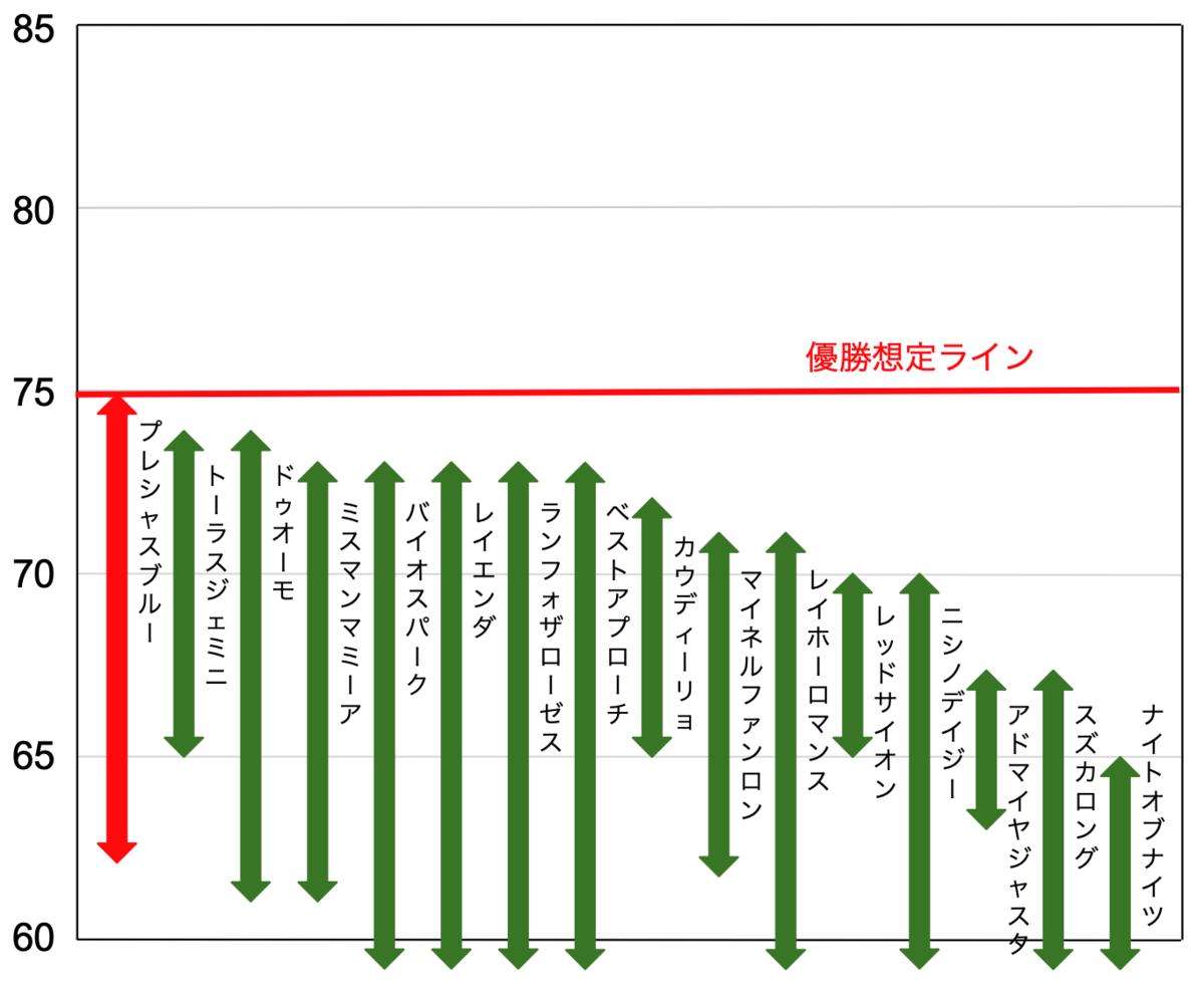 f:id:keibashisuu:20200717214526p:plain
