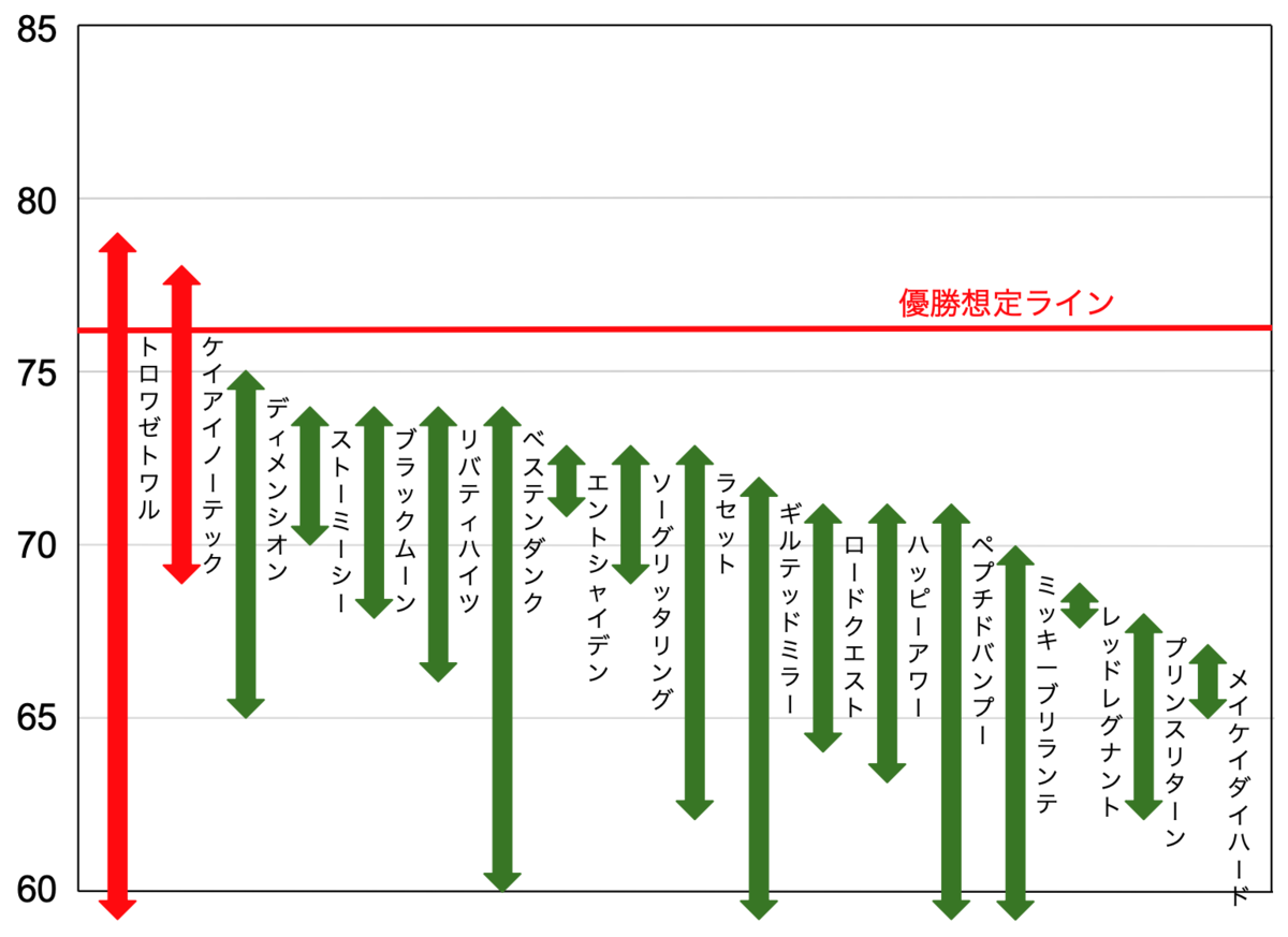 f:id:keibashisuu:20200718010016p:plain