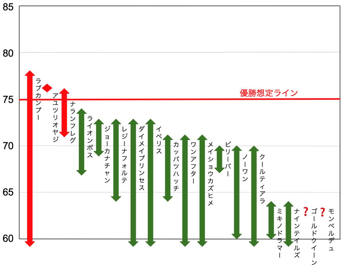 f:id:keibashisuu:20200725112040p:plain